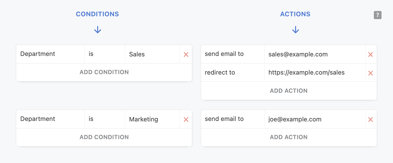 Conditional logic to send emails and redirect