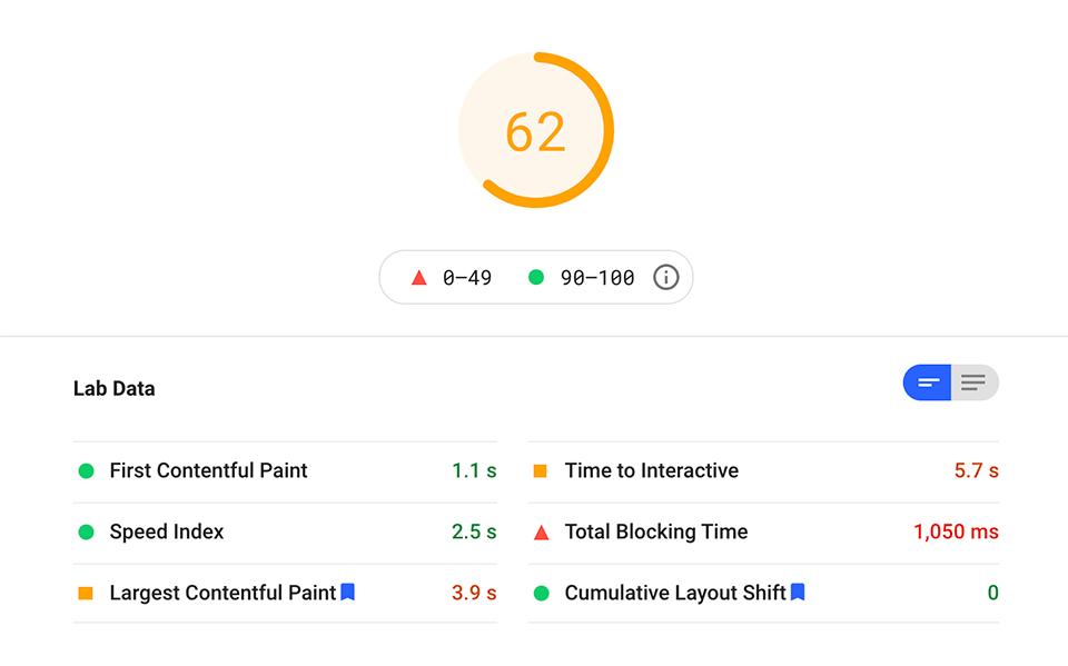 Typeform form load performance