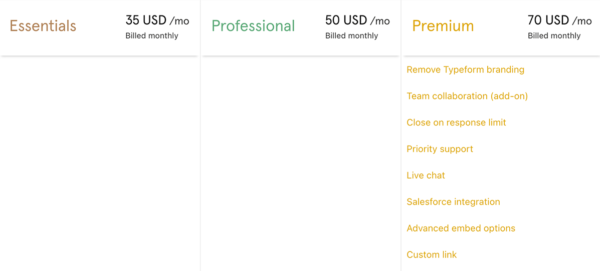 Typeform pricing plans are expensive